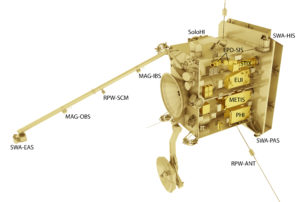 solar_orbiter_payload_annotated